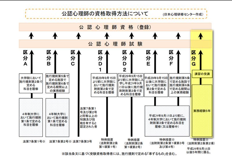 f:id:shimazo3:20210503120139p:plain