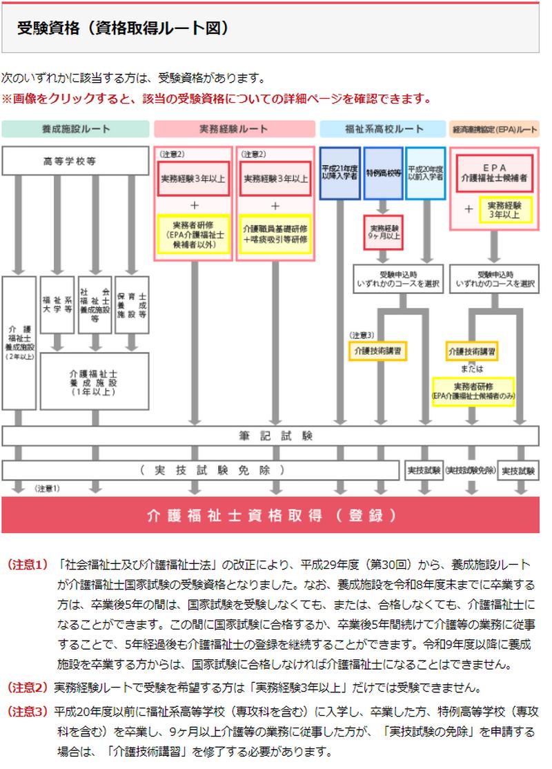 f:id:shimazo3:20210713011012p:plain
