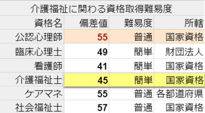 f:id:shimazo3:20210716183928p:plain
