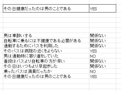 f:id:shimazour:20170110020825p:plain