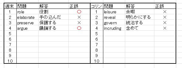 f:id:shimazour:20170113011949p:plain