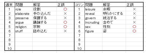 f:id:shimazour:20170113012319p:plain