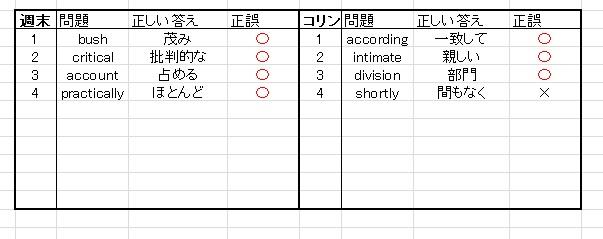 f:id:shimazour:20170205224505j:plain