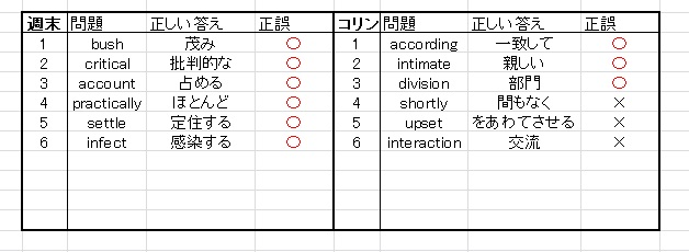 f:id:shimazour:20170205224930j:plain