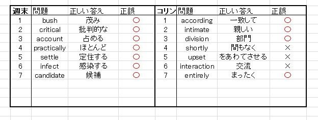 f:id:shimazour:20170205225122j:plain