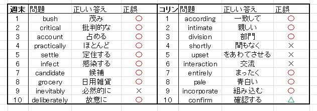 f:id:shimazour:20170205225636j:plain