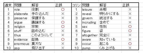 f:id:shimazour:20170205225656p:plain