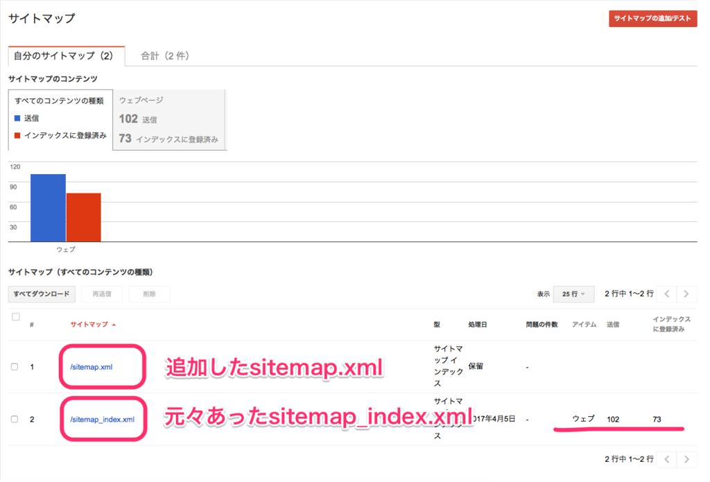 はてなブログのサイトマップ登録は sitemap index xml だけじゃいかん