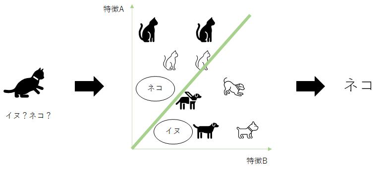 f:id:shimesaba_oishi:20200921112149p:plain