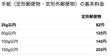 f:id:shimessi:20190219155237p:plain