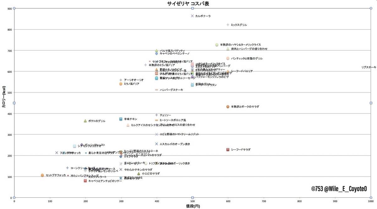 f:id:shimessi:20190429202711j:plain