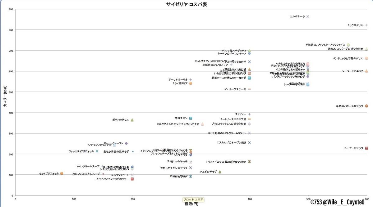 f:id:shimessi:20190429202758j:plain