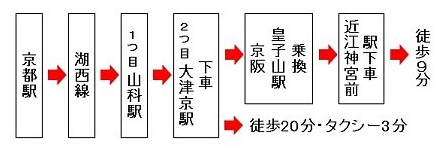 f:id:shimisena:20170804022653p:plain