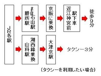 f:id:shimisena:20170804022716p:plain