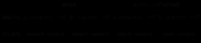 f:id:shimisena:20180115001325p:plain
