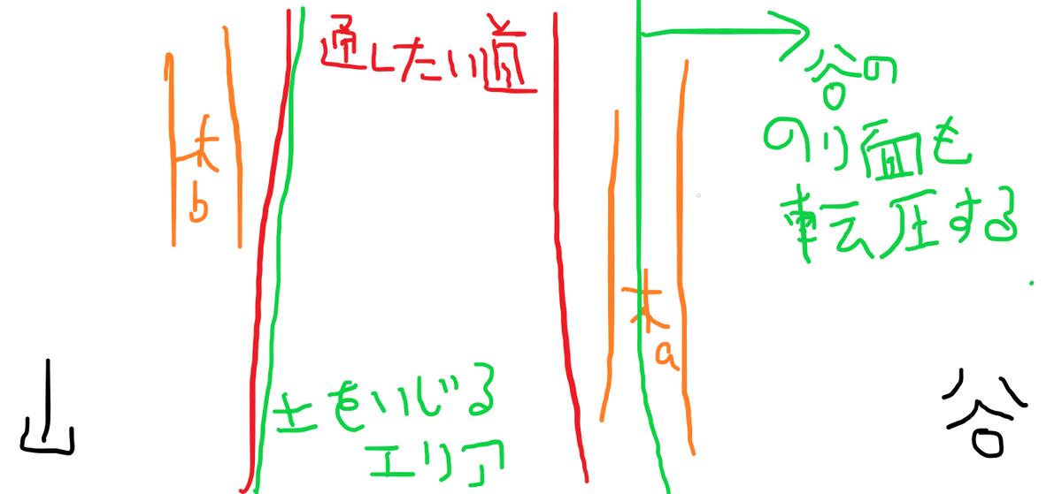 f:id:shimizu-satoyama:20210225190416p:plain