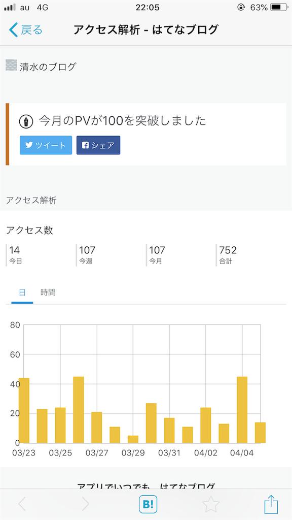 f:id:shimizu_blog:20190405221024p:image
