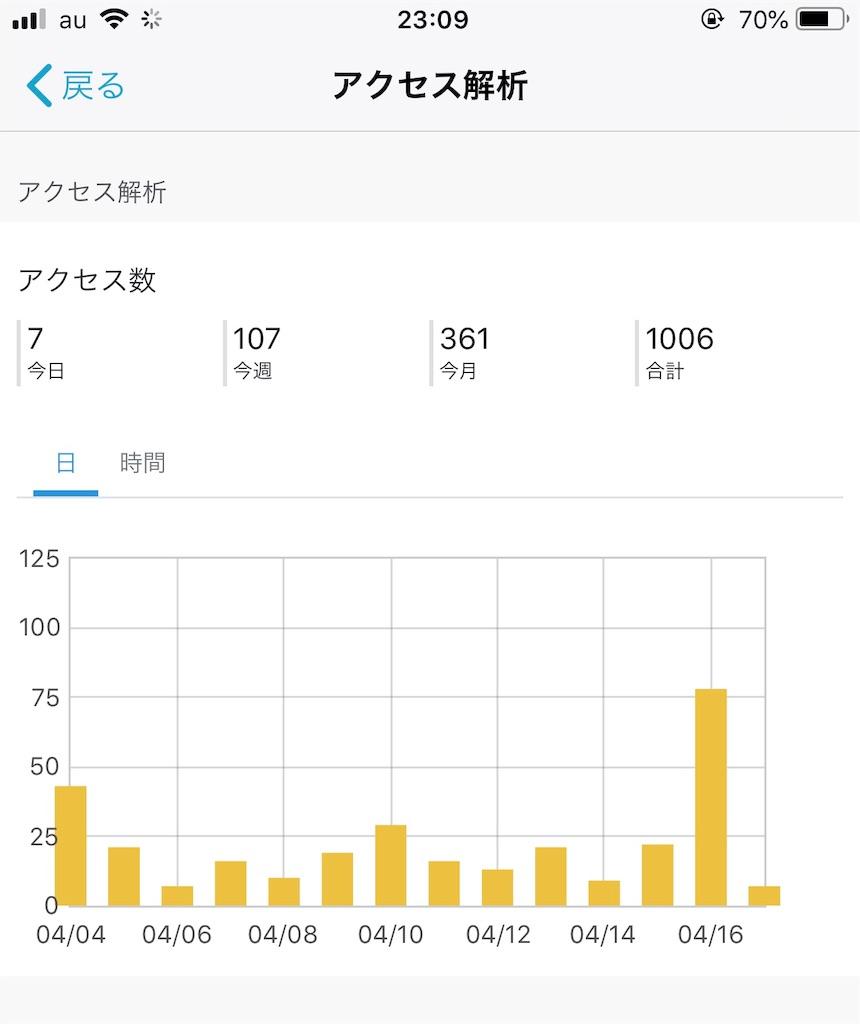 f:id:shimizu_blog:20190417232915j:image