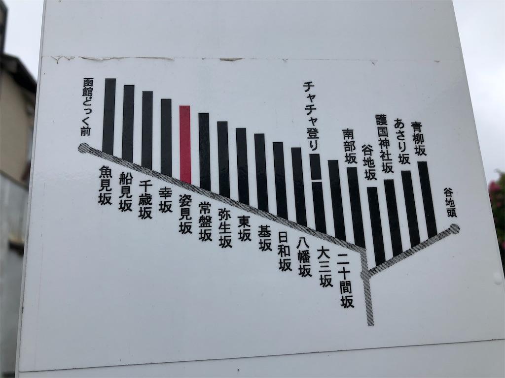 f:id:shimizu_blog:20190811170023j:image