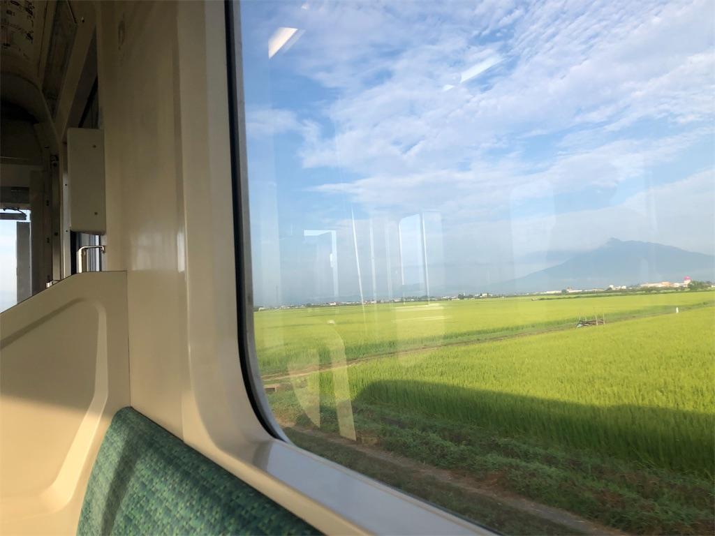 f:id:shimizu_blog:20190812065200j:image