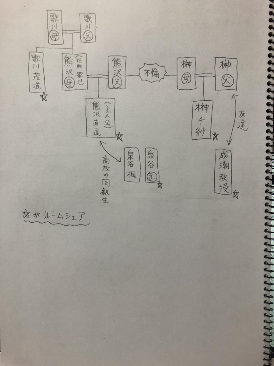 f:id:shimizu_blog:20200509173413j:plain