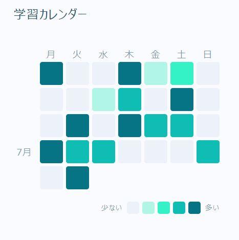 f:id:shimizu_blog:20200714192056j:plain