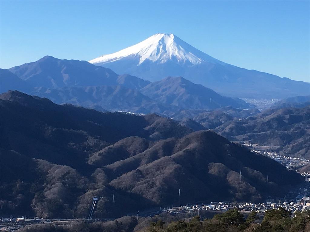 f:id:shimizufarm:20180114113102j:image