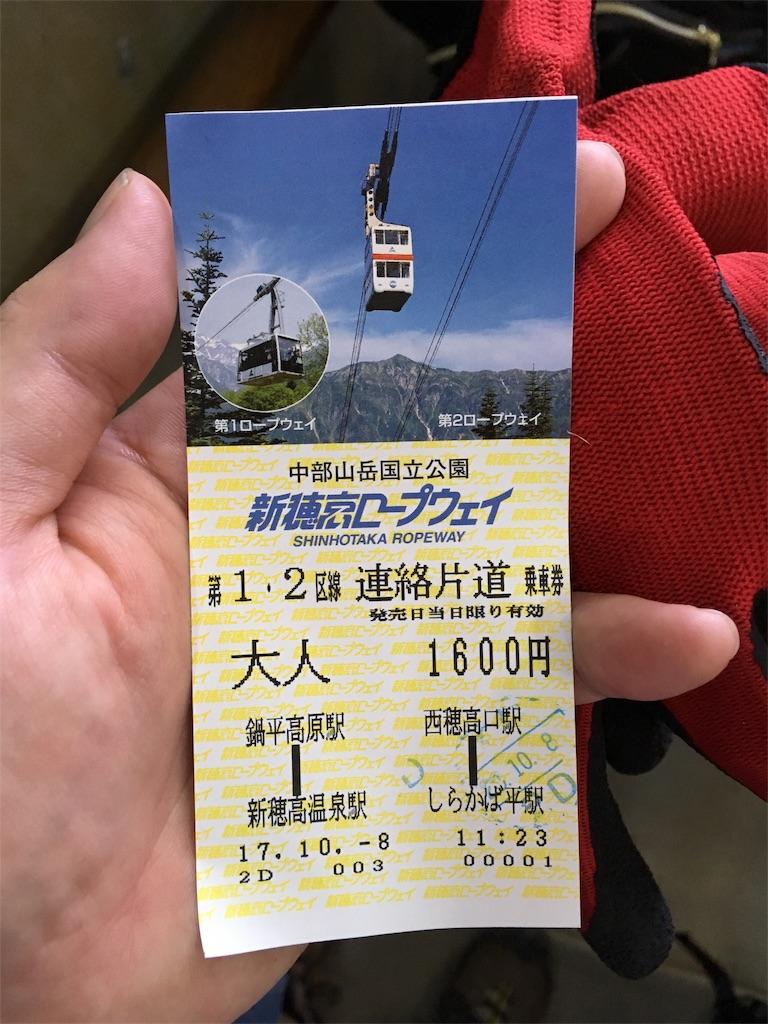 f:id:shimizunomukai:20171014122426j:image