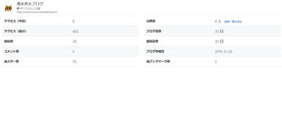 f:id:shimizusota:20200125153857p:plain