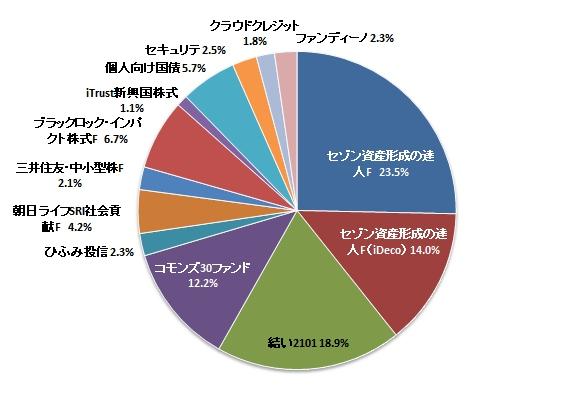 f:id:shimo1974:20170806171237j:plain