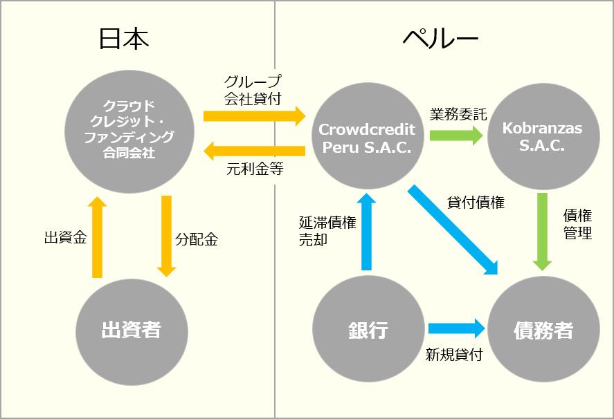 f:id:shimo1974:20170907190938p:plain