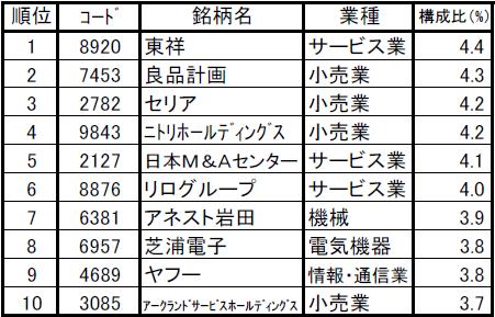 f:id:shimo1974:20171118213158p:plain