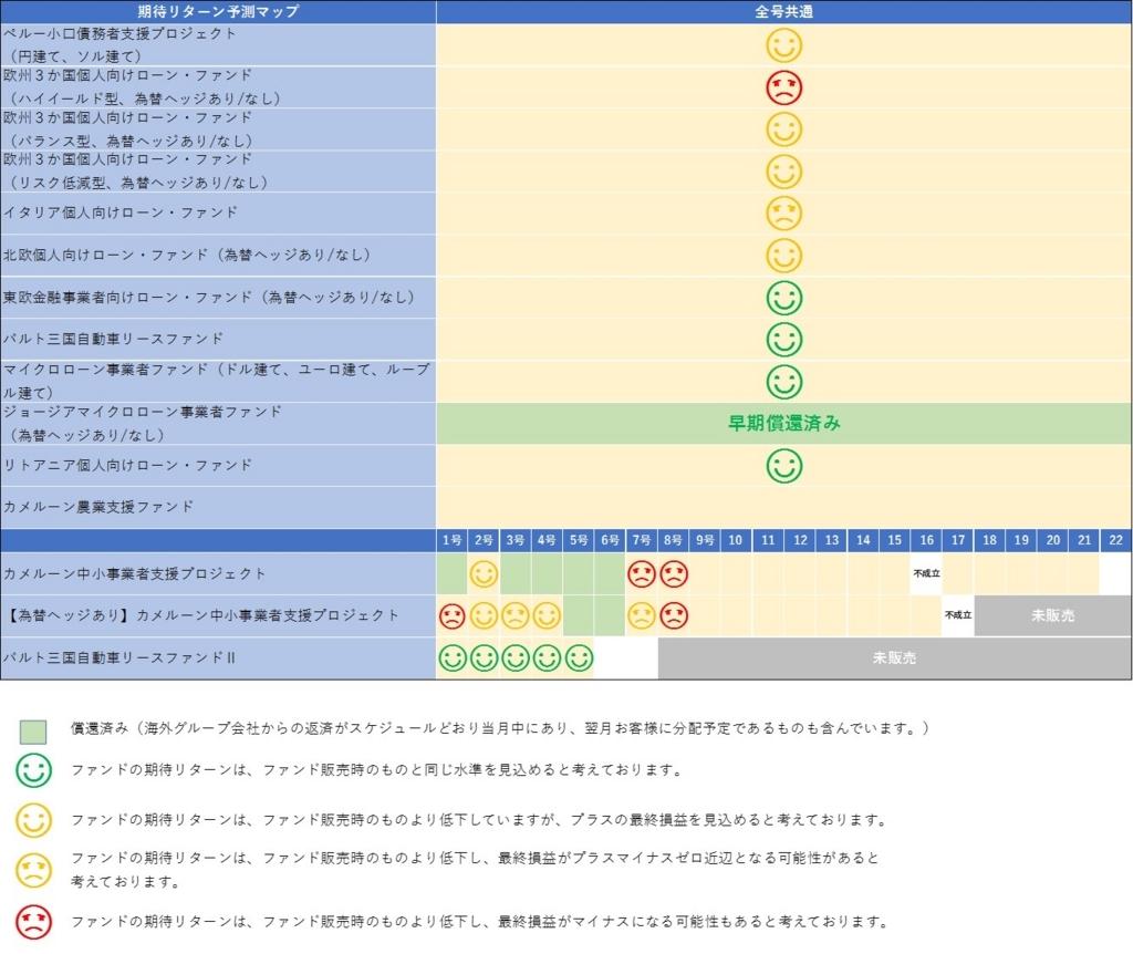 f:id:shimo1974:20180121205841j:plain