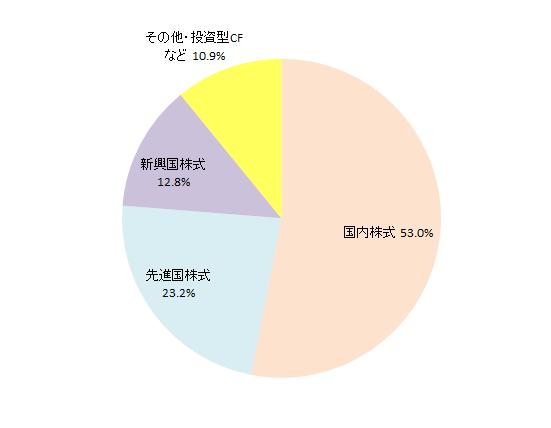 f:id:shimo1974:20180202214729p:plain