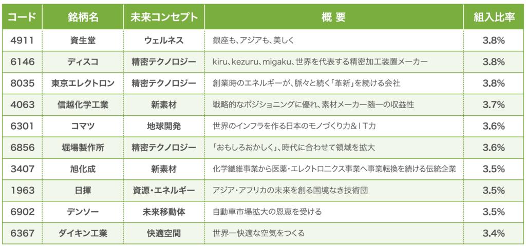 f:id:shimo1974:20180314215816p:plain
