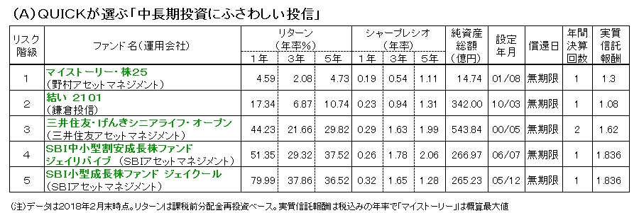 f:id:shimo1974:20180408210949p:plain