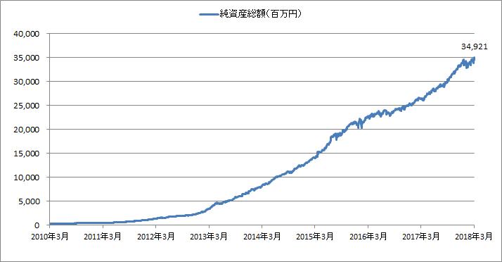 f:id:shimo1974:20180418000647p:plain