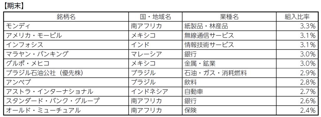 f:id:shimo1974:20180508230157p:plain
