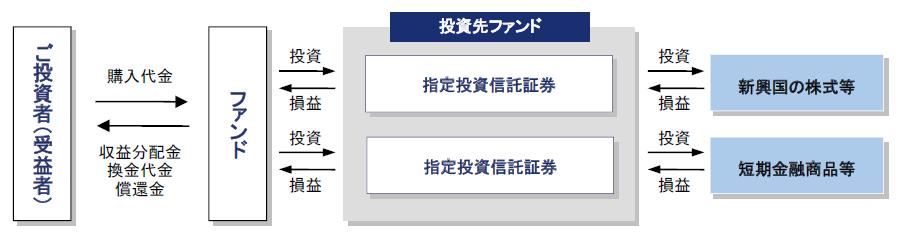 f:id:shimo1974:20180509121024p:plain