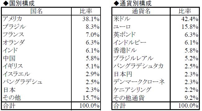 f:id:shimo1974:20181025163544p:plain
