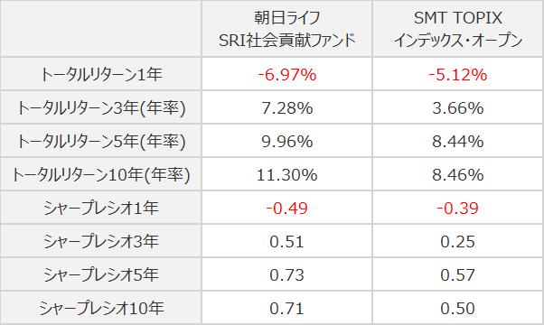 f:id:shimo1974:20181123075151p:plain