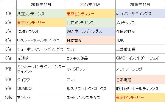 f:id:shimo1974:20181214202156p:plain