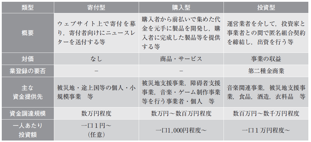 f:id:shimo1974:20190502065013p:plain