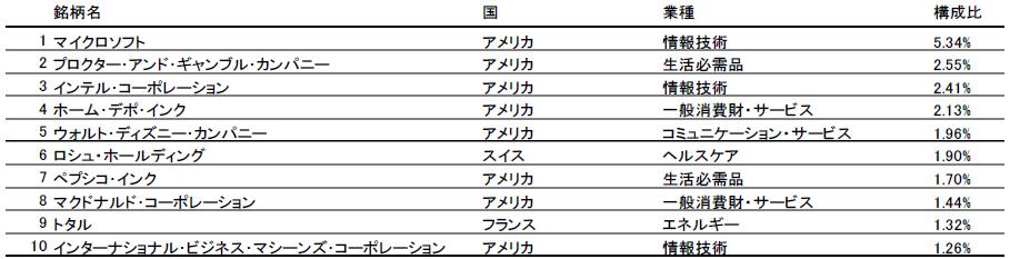 f:id:shimo1974:20190507232050p:plain