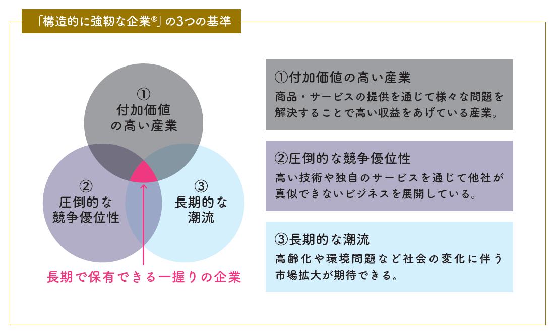 f:id:shimo1974:20190929170330p:plain
