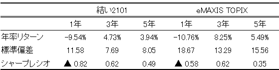 f:id:shimo1974:20191016092559j:plain