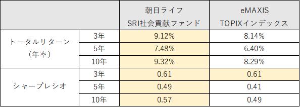 f:id:shimo1974:20191123181033p:plain