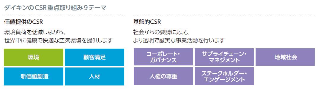 f:id:shimo1974:20191201230101p:plain