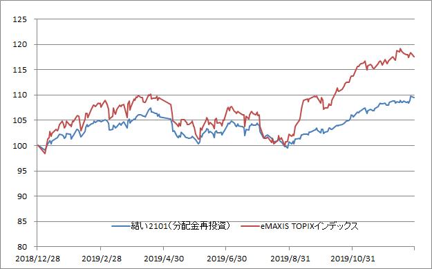 f:id:shimo1974:20200123212112p:plain