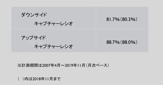 f:id:shimo1974:20200309223851j:plain